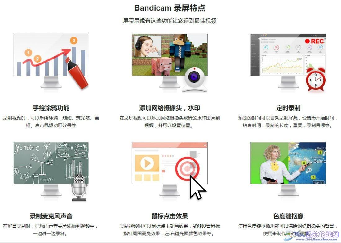 班迪高清录屏软件,班迪,Bandicam,免费版,软件,录制,水印,日常软件应用论坛,114633el0crf7mklp0pp7f